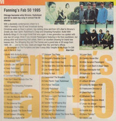 fab50 1995