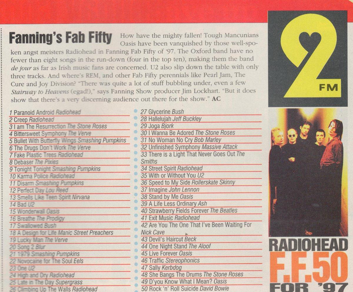 fab50 1997