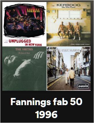 spotify fab50 1996